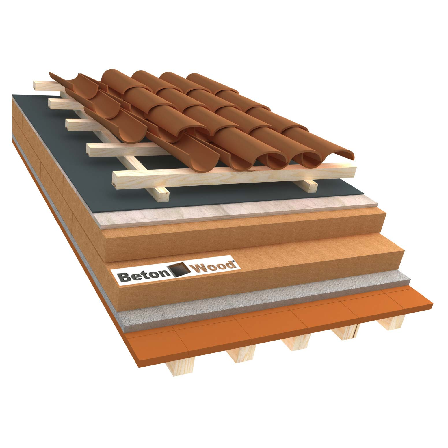 Ventilated roof with wood fiber Therm and cement bonded particle boards on terracotta tiles